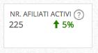 numarul de afiliati activi afisat in contul de advertiserProfitshare